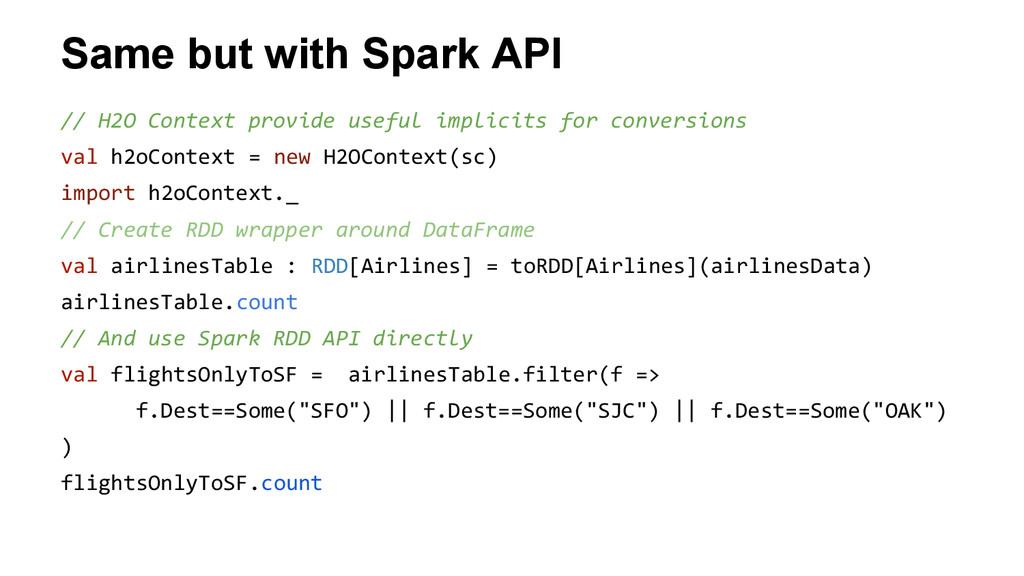 Same but with Spark API // H2O Context provide ...