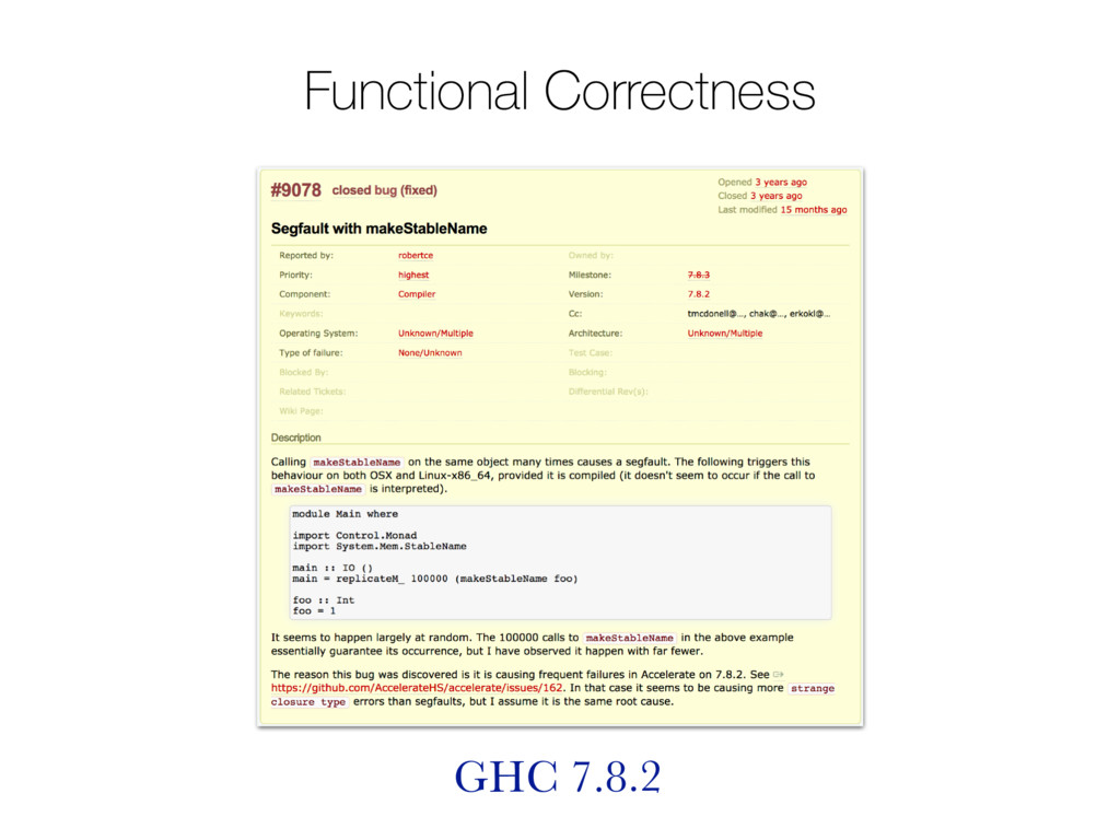 Functional Correctness GHC 7.8.2