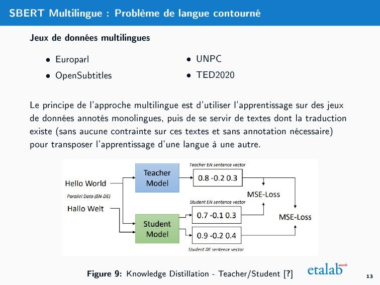 SBERT Multilingue : Problème de langue contourn...