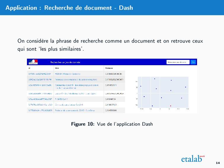 Application : Recherche de document - Dash On c...