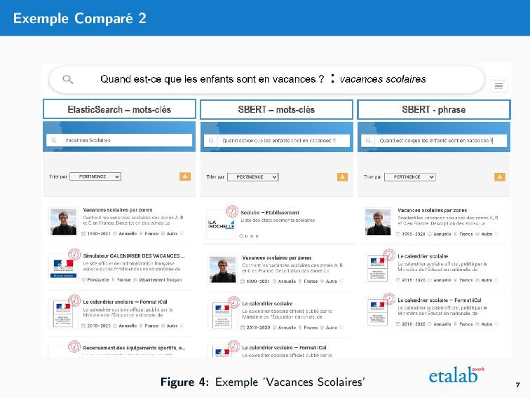 Exemple Comparé 2 Figure 4: Exemple 'Vacances S...