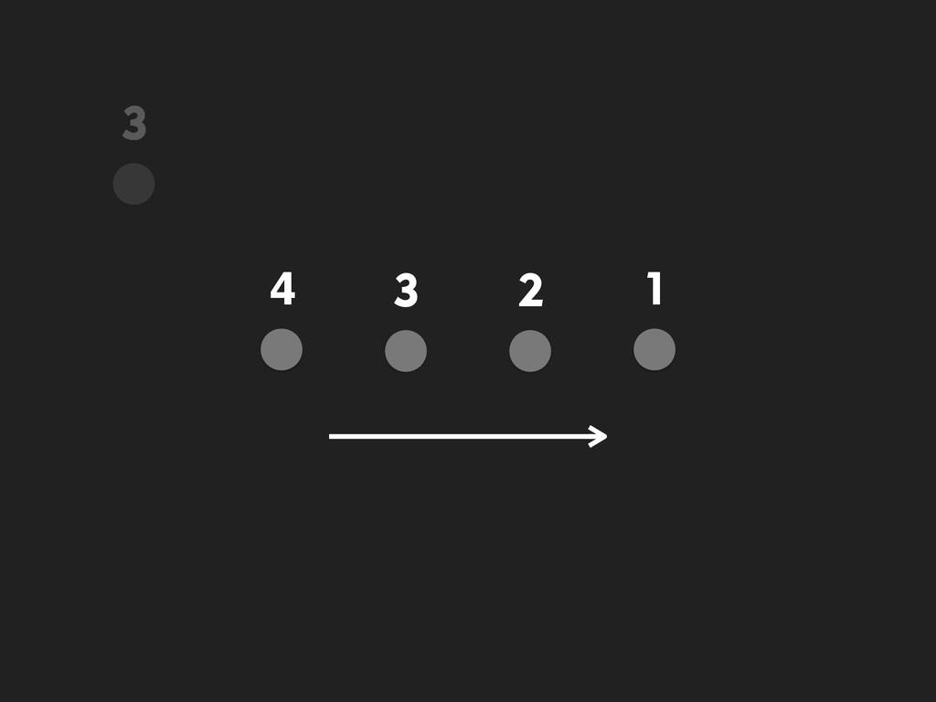 3 2 1 4 3