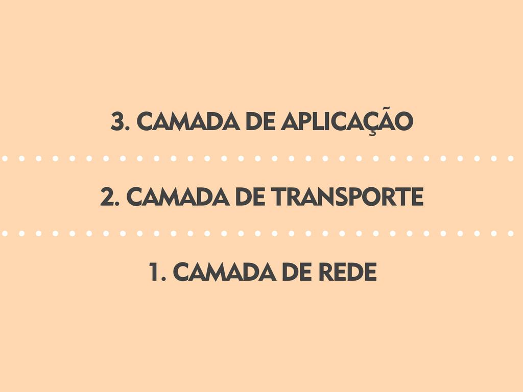 1. CAMADA DE REDE 2. CAMADA DE TRANSPORTE 3. CA...