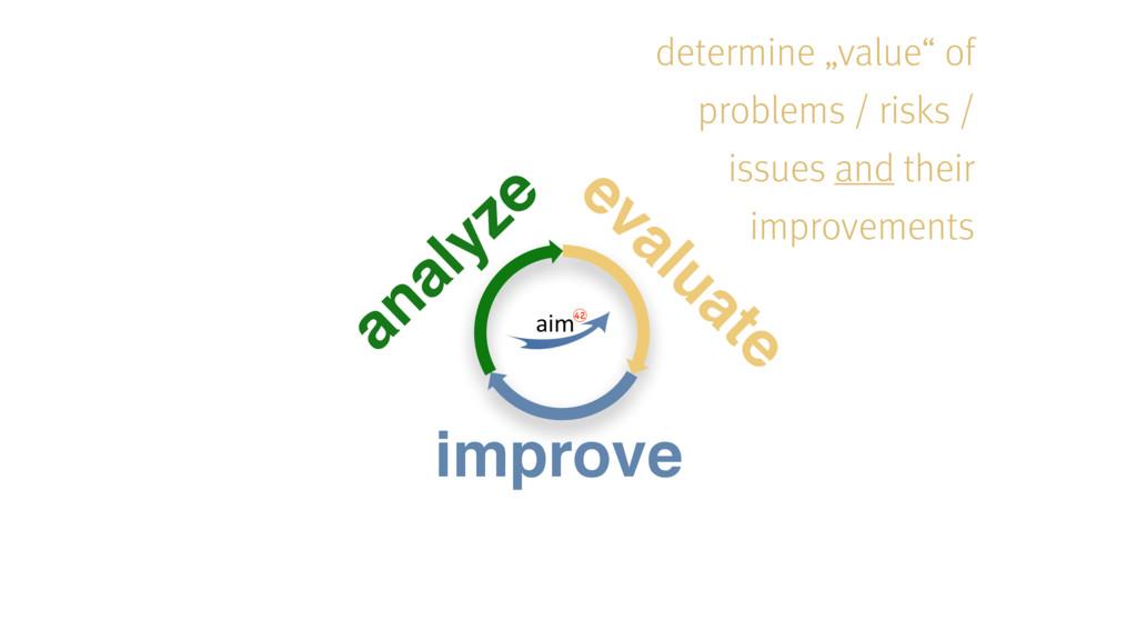 """analyze evaluate improve determine """"value"""" of p..."""