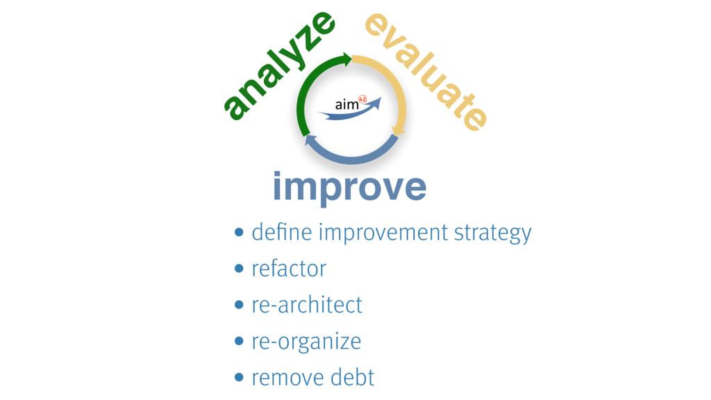 analyze evaluate improve • define improvement s...