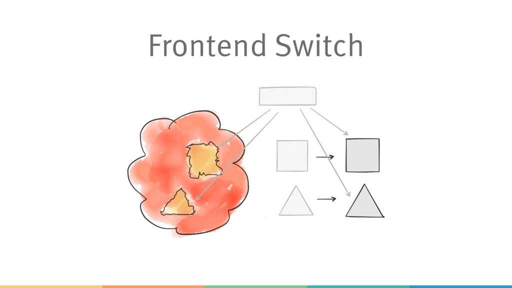 Frontend Switch
