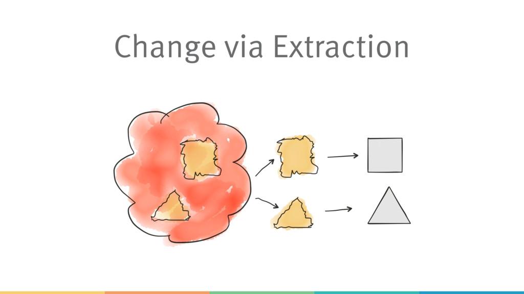 Change via Extraction