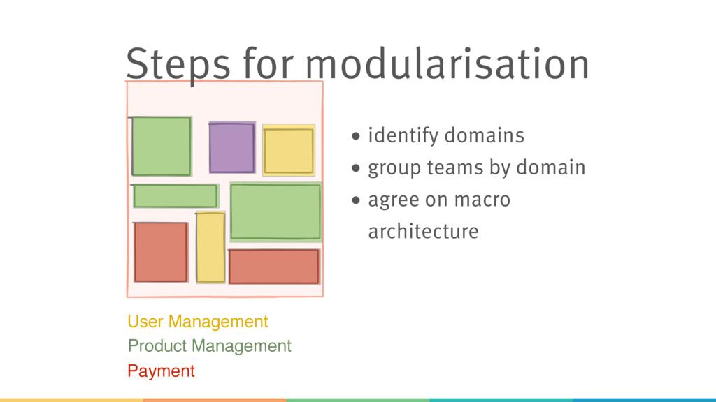 Steps for modularisation • identify domains • g...