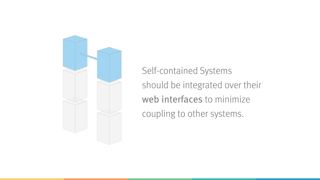 Self-contained Systems should be integrated ov...