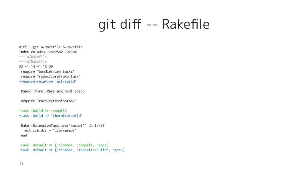 git diff -- Rakefile diff --git a/Rakefile b/Rake...