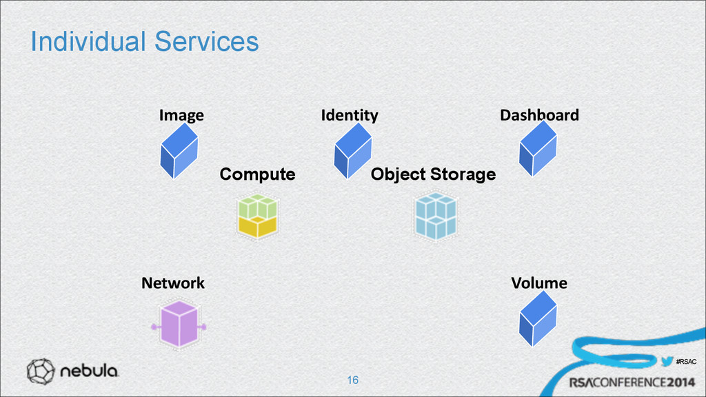 #RSAC Individual Services !16 Network Image Ide...