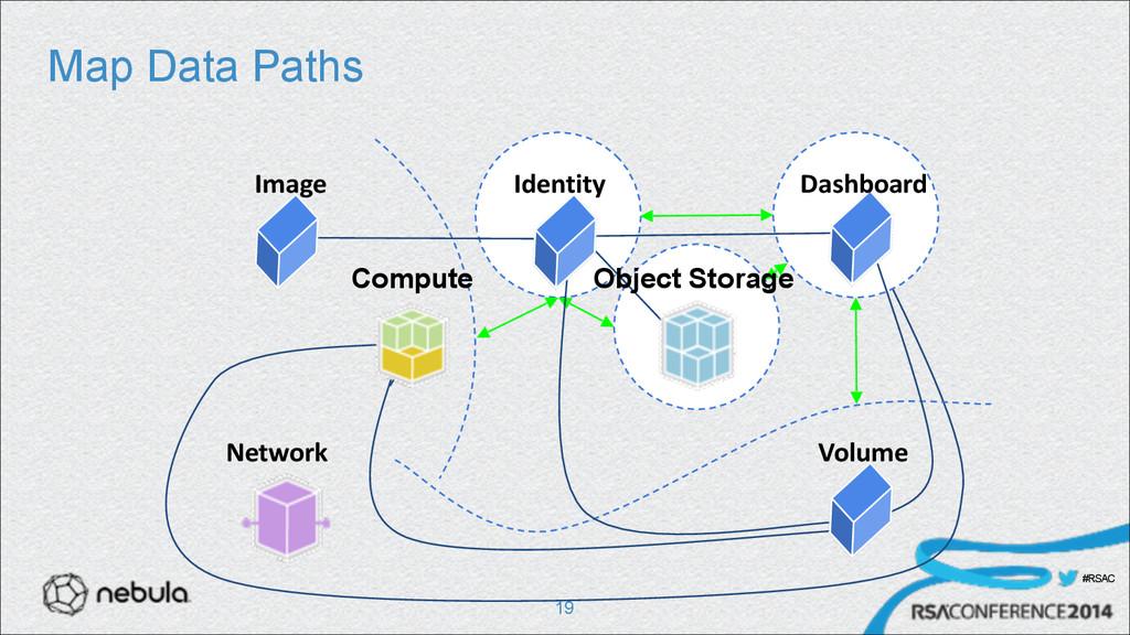 #RSAC Map Data Paths !19 Network Image Identity...