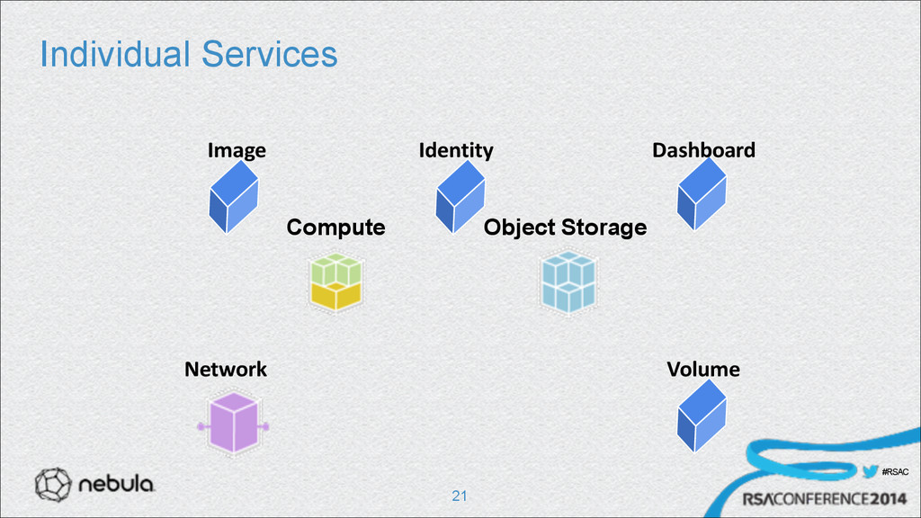 #RSAC Individual Services !21 Network Image Ide...