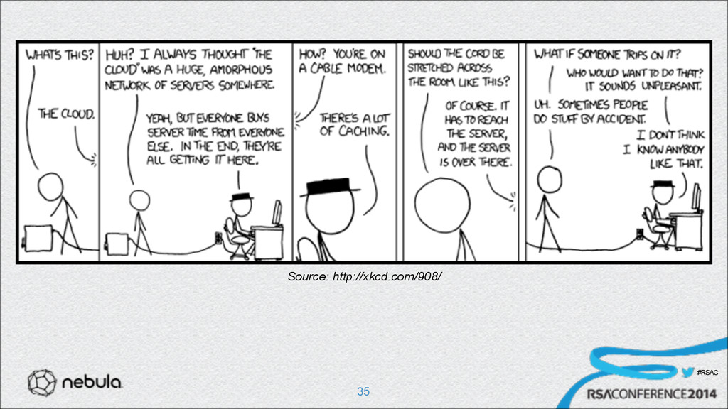#RSAC !35 Source: http://xkcd.com/908/