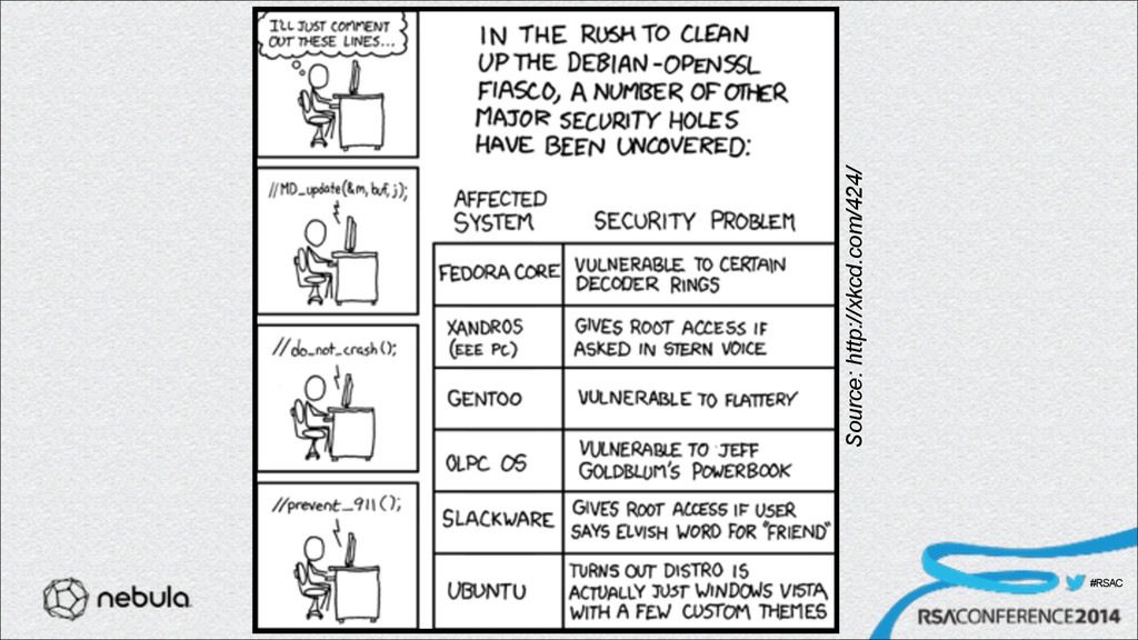 #RSAC !43 Source: http://xkcd.com/424/