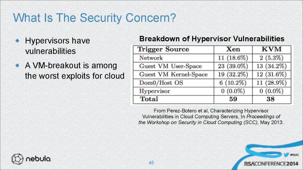 #RSAC What Is The Security Concern? !45 From Pe...