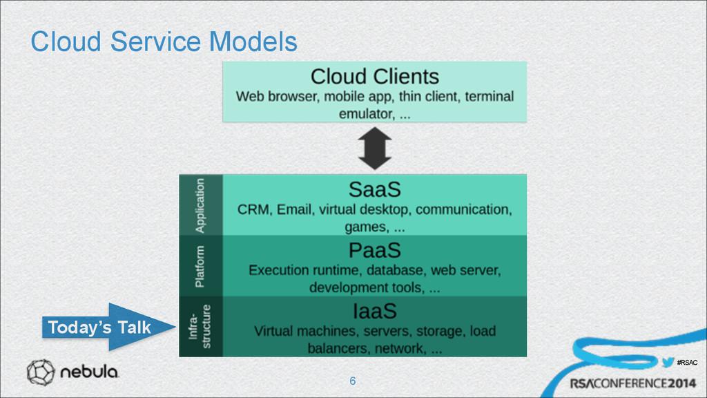 #RSAC Cloud Service Models !6 Today's Talk