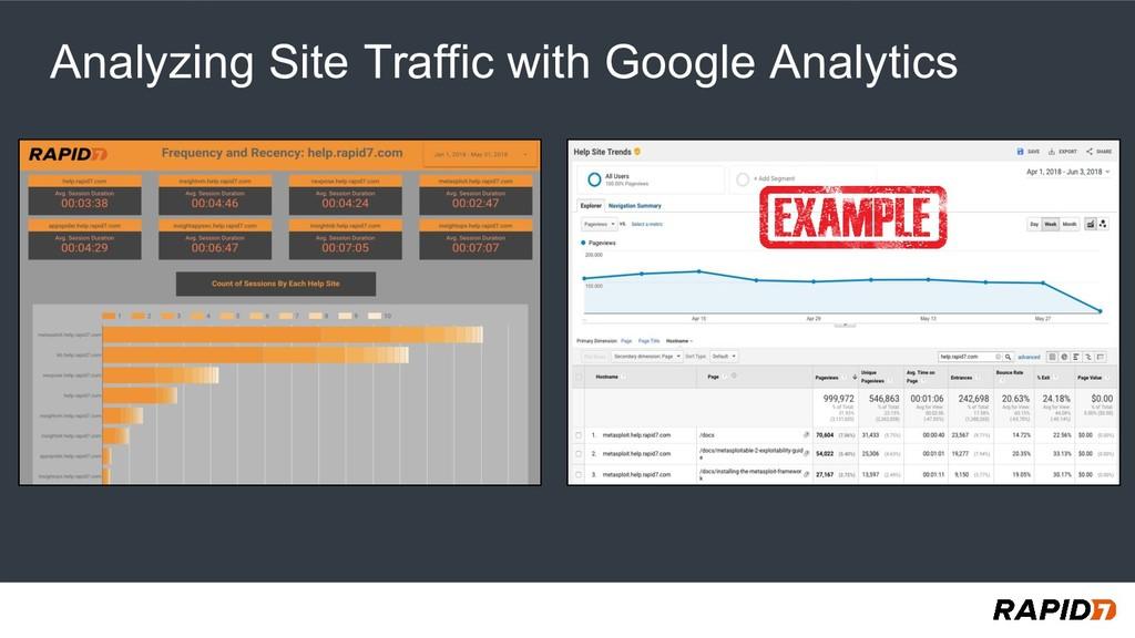 Analyzing Site Traffic with Google Analytics