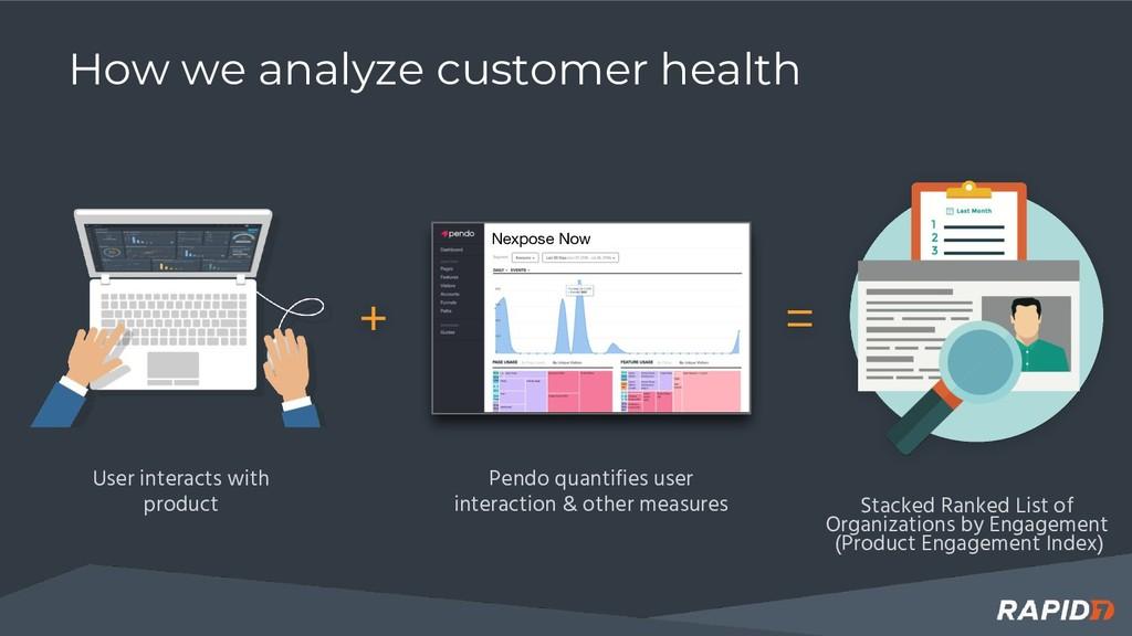 How we analyze customer health + Nexpose Now = ...
