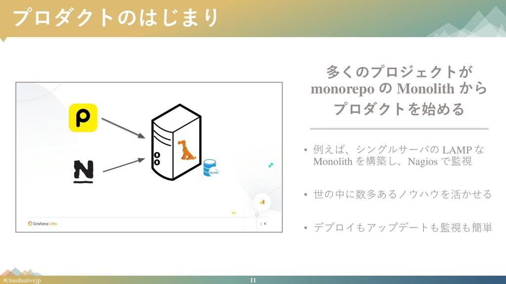 11 #cloudnativejp プロダクトのはじまり 多くのプロジェクトが monorep...