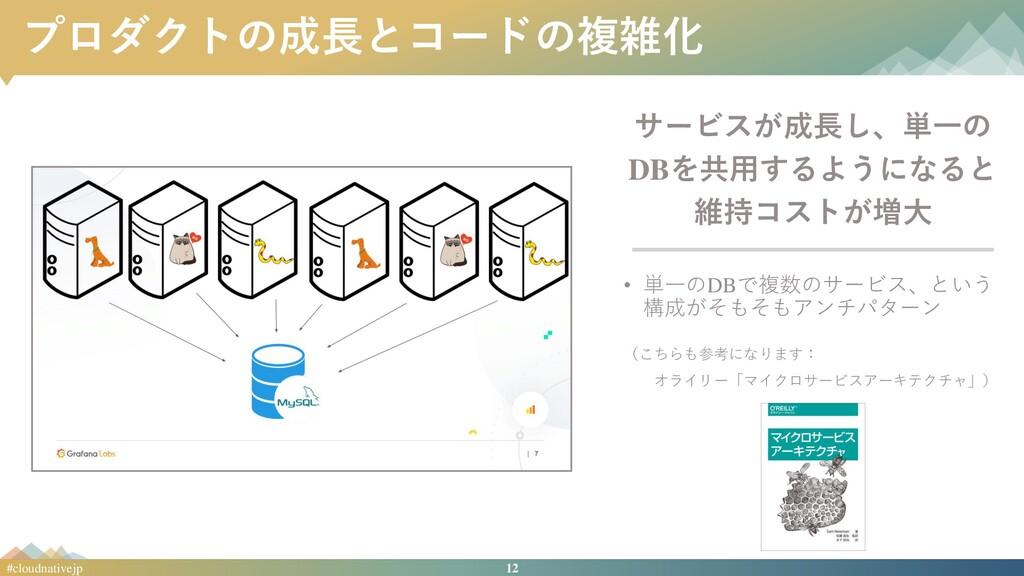 12 #cloudnativejp プロダクトの成長とコードの複雑化 サービスが成長し、単一の...