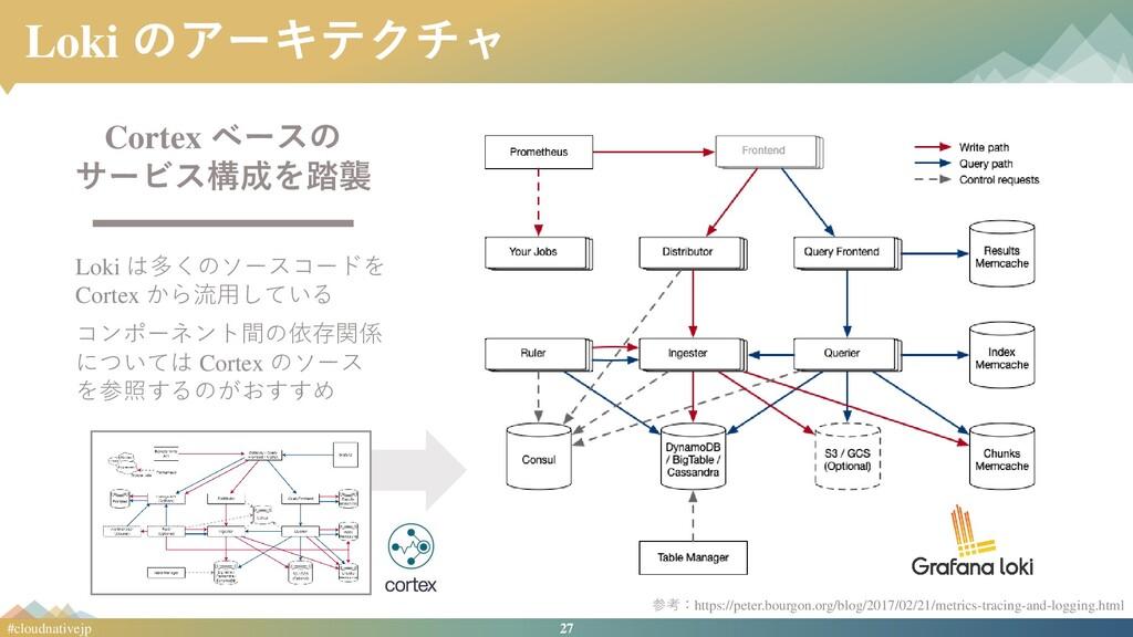 27 #cloudnativejp Loki のアーキテクチャ Cortex ベースの サービ...