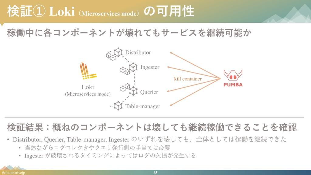 35 #cloudnativejp 検証① Loki(Microservices mode) ...