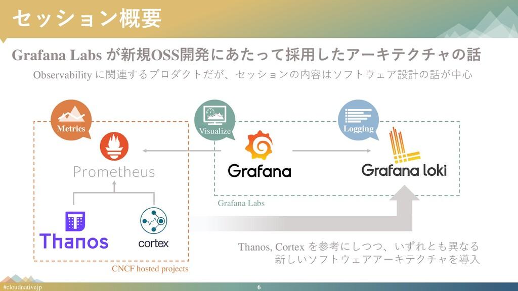 6 #cloudnativejp セッション概要 Grafana Labs が新規OSS開発に...