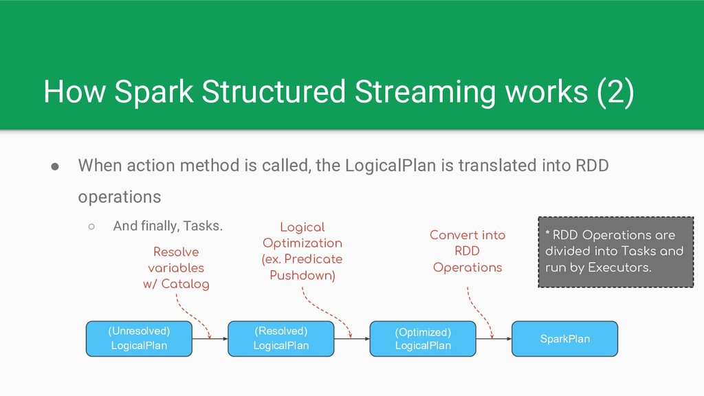 How Spark Structured Streaming works (2) ● When...