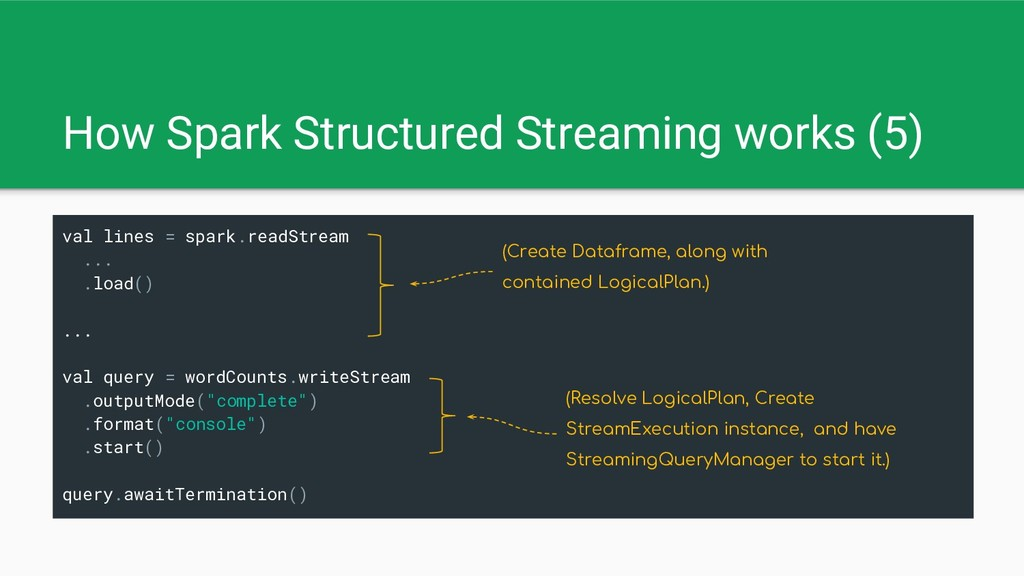 How Spark Structured Streaming works (5) val li...