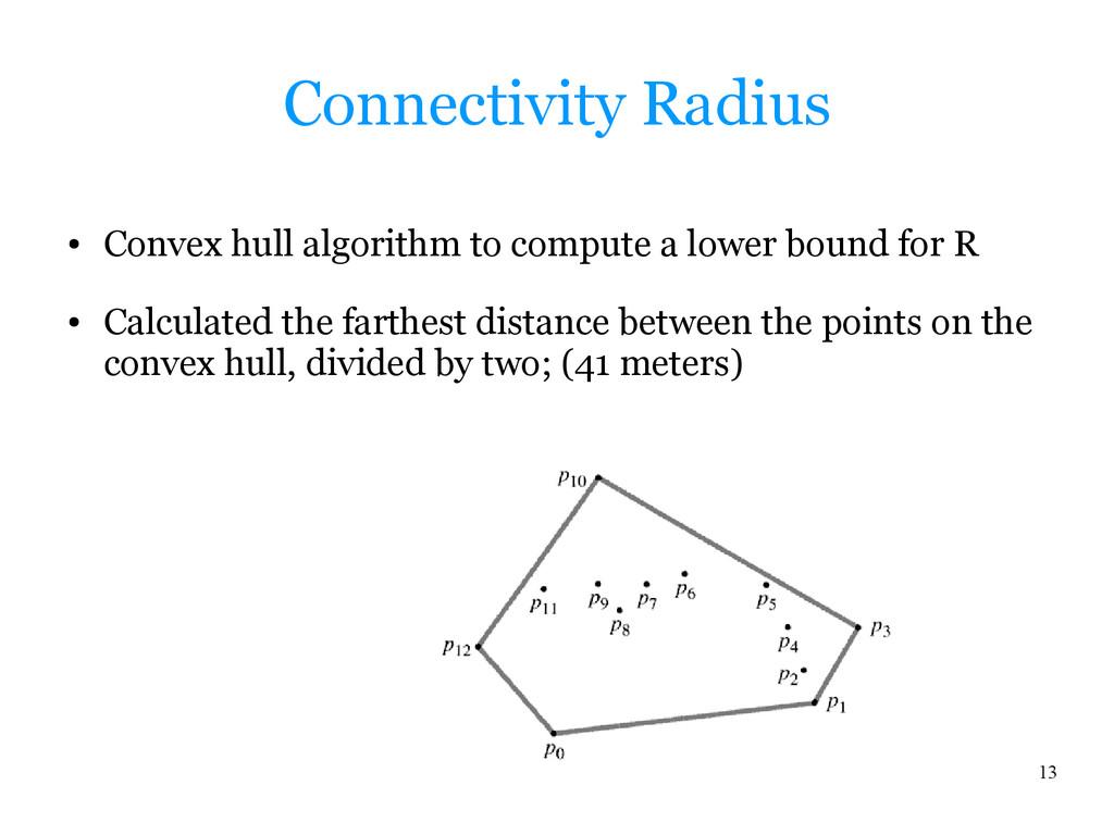 13 Connectivity Radius ● Convex hull algorithm ...