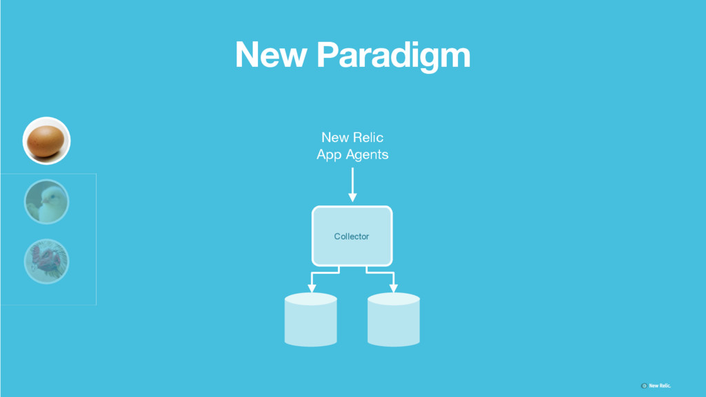 New Paradigm Collector New Relic   App Agents