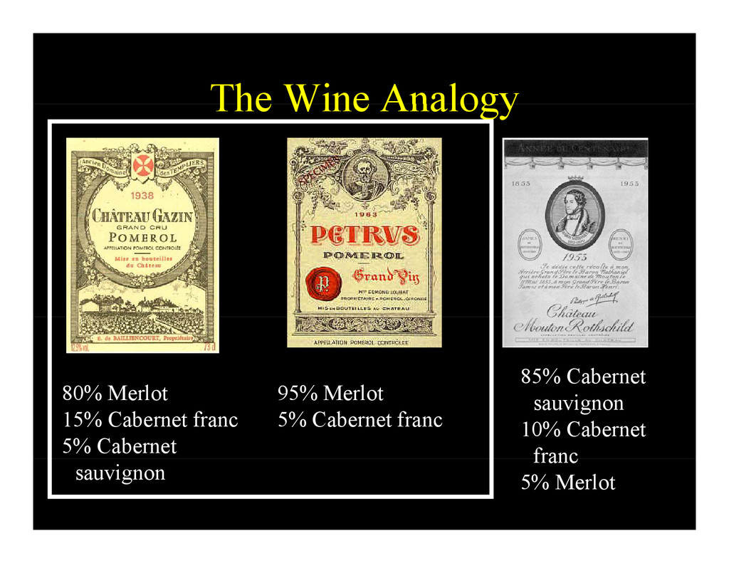 The Wine Analogy The Wine Analogy 80% M l t 95%...