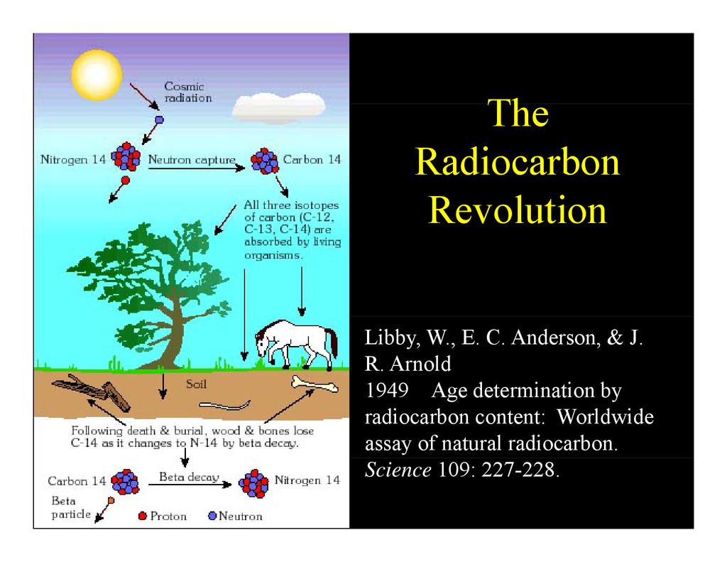 Th The Radiocarbon ad oca bo Revolution Libby, ...