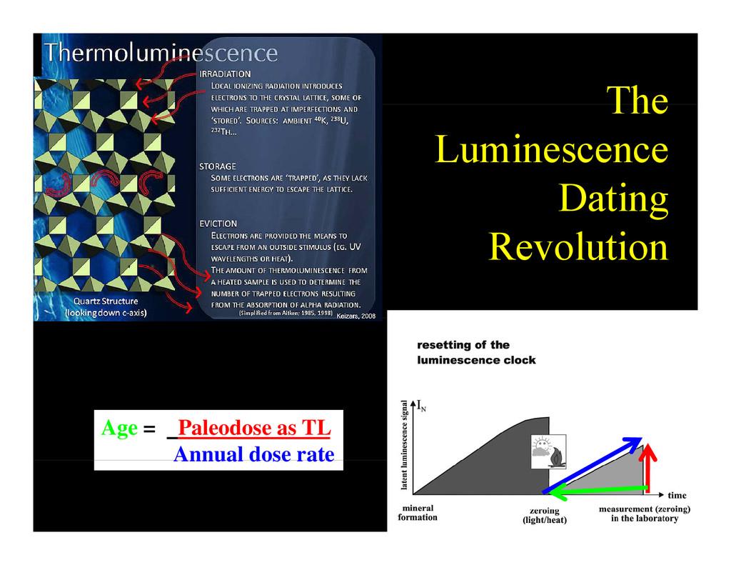 The The Luminescence Dating Revolution Revoluti...