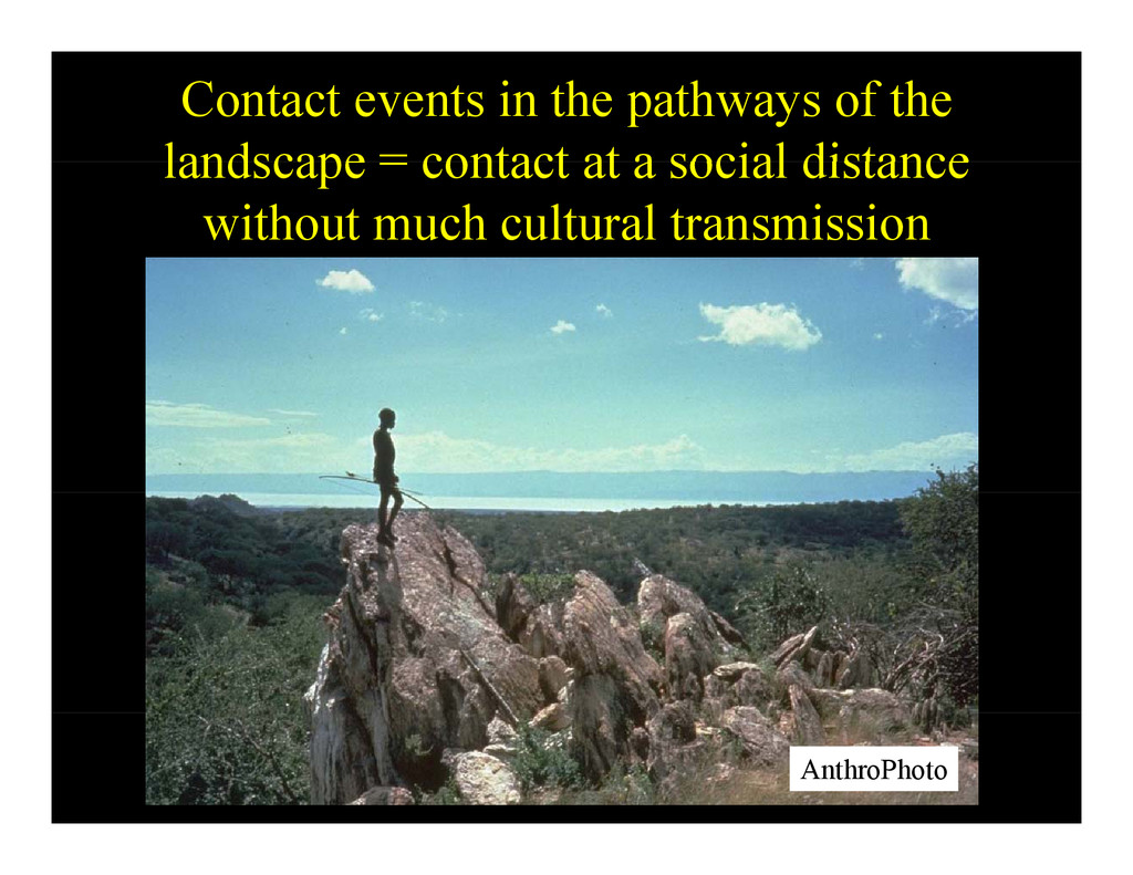 Contact events in the pathways of the landscape...