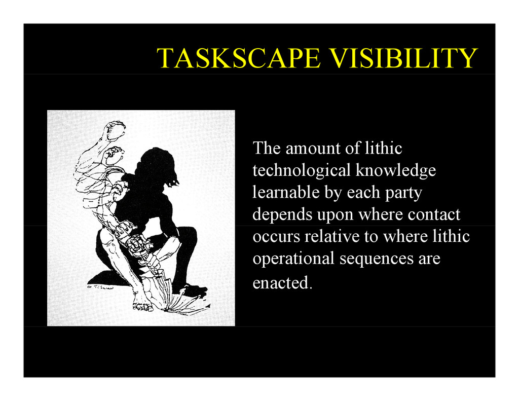 TASKSCAPE VISIBILITY The amount of lithic techn...