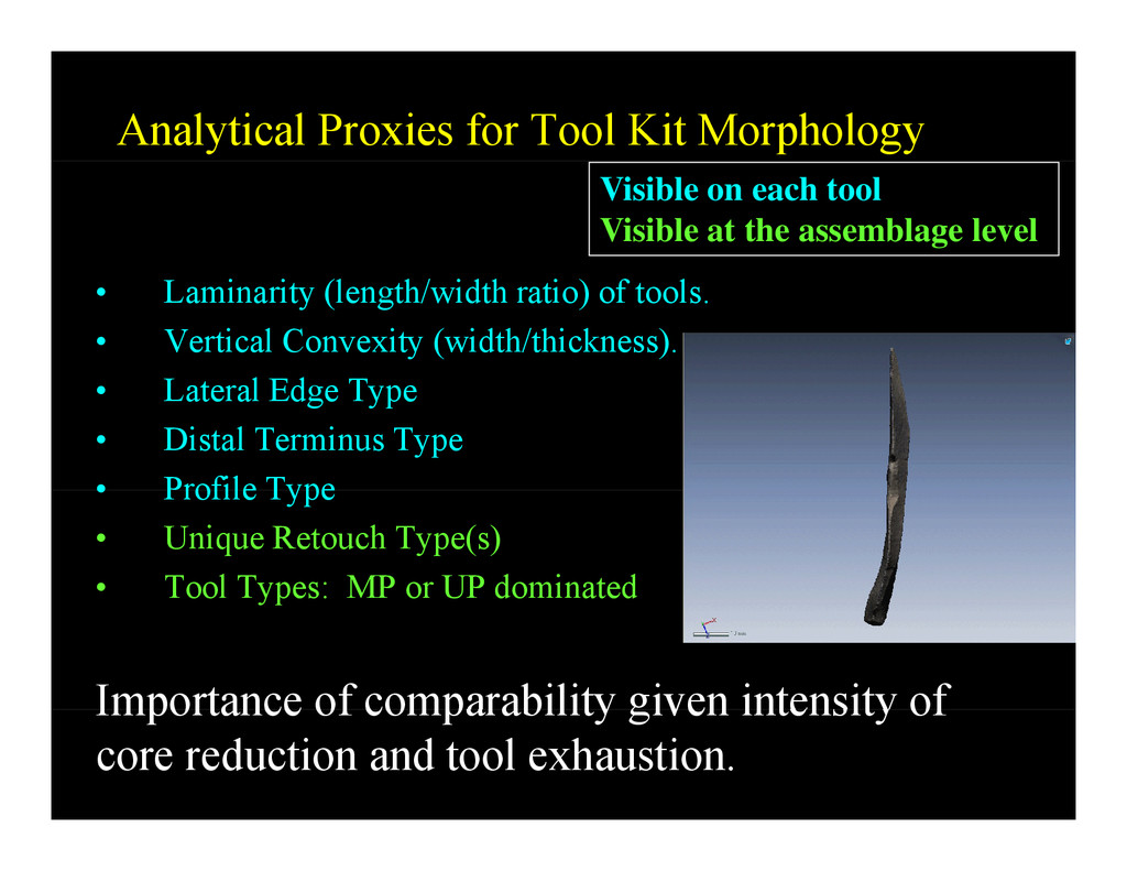 Analytical Proxies for Tool Kit Morphology Visi...