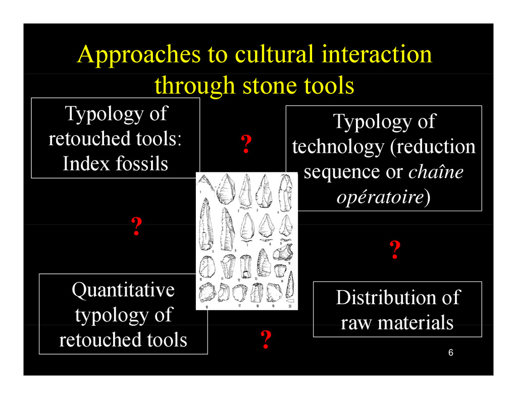 Approaches to cultural interaction through ston...