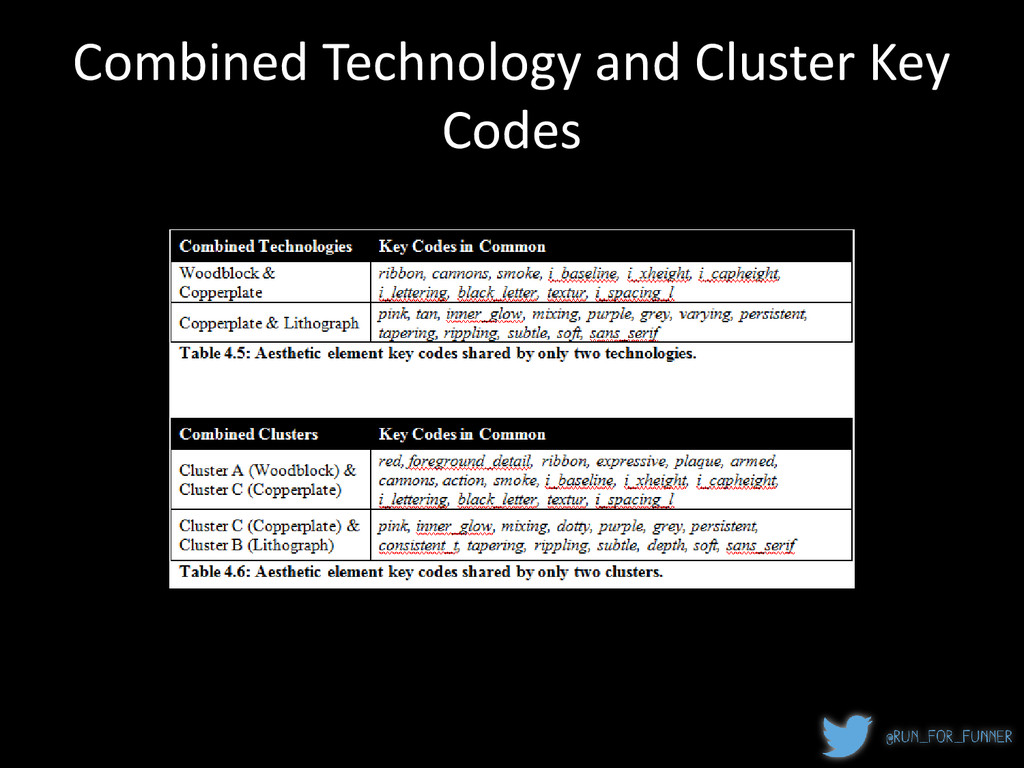 Combined Technology and Cluster Key Codes