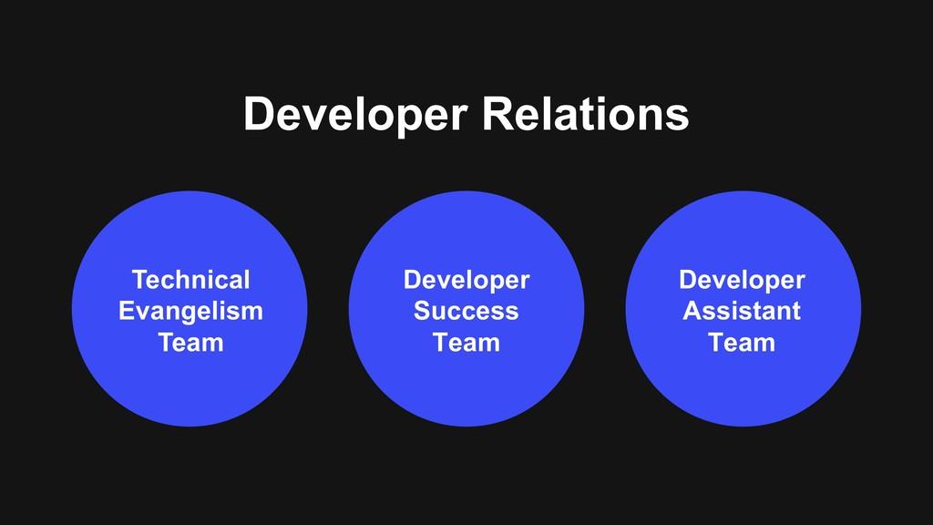 Developer Relations Developer Success Team Tech...