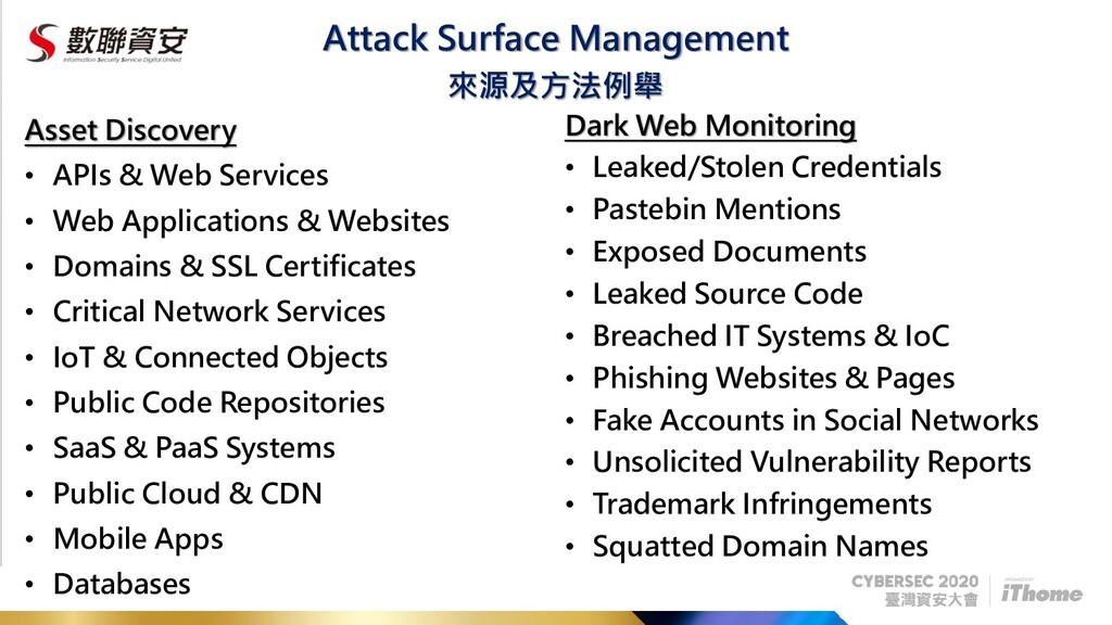 Attack Surface Management Asset Discovery • API...