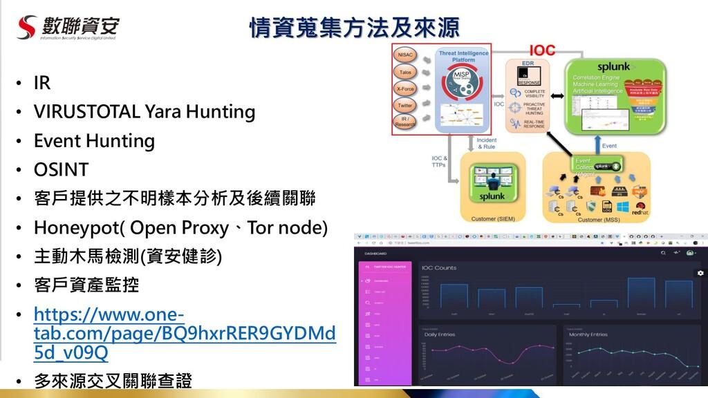 情資蒐集方法及來源 • IR • VIRUSTOTAL Yara Hunting • Even...