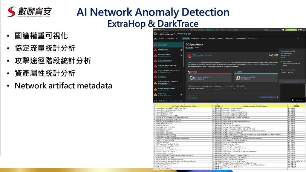 AI Network Anomaly Detection • 圖論權重可視化 • 協定流量統計...