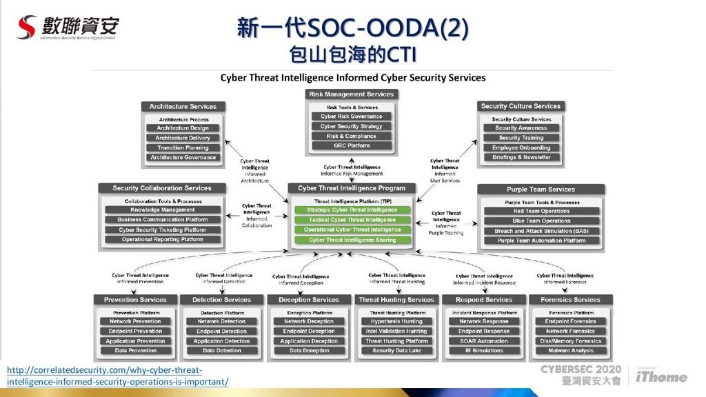 新一代SOC-OODA(2) 包山包海的CTI http://correlatedsecuri...