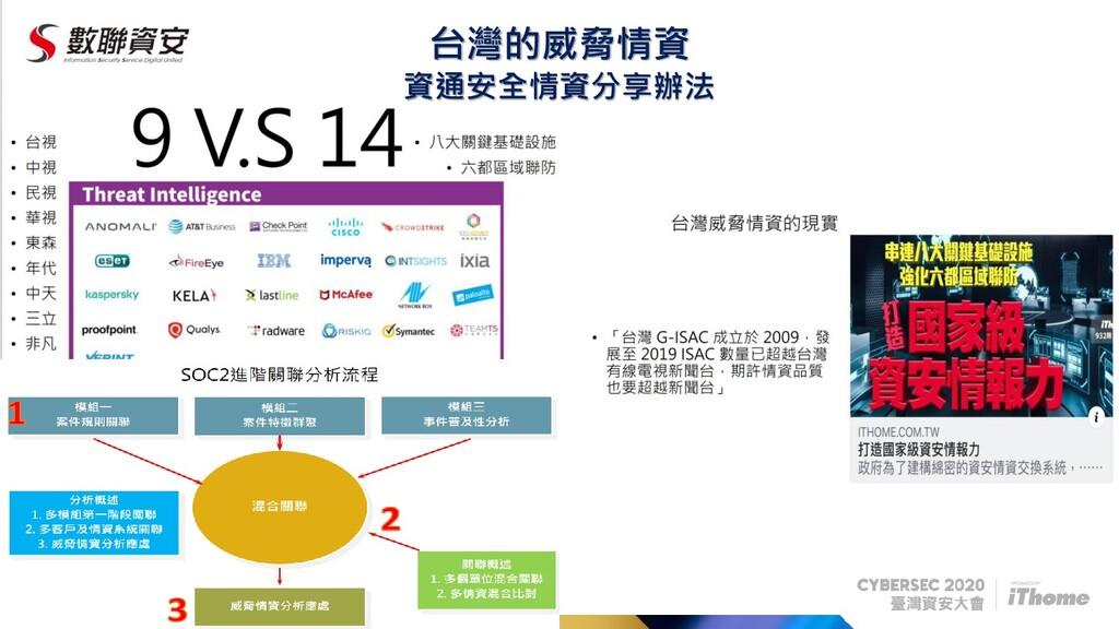 台灣的威脅情資 • 保留 資通安全情資分享辦法