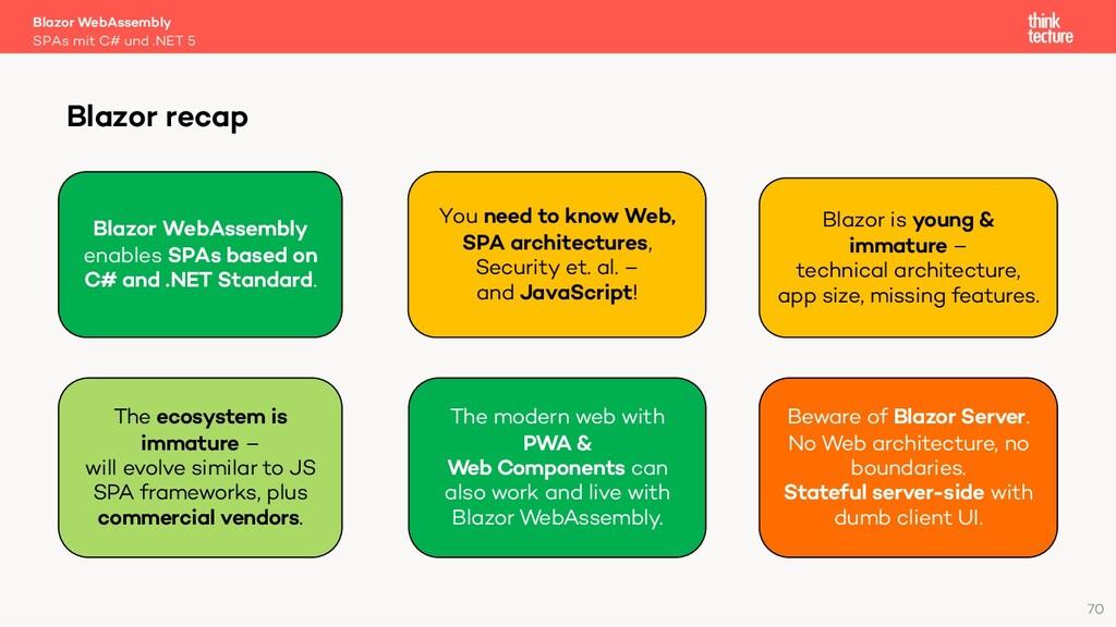 70 Blazor WebAssembly SPAs mit C# und .NET 5 Bl...