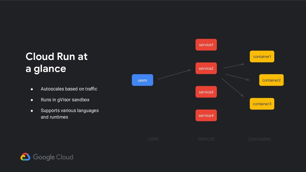 Cloud Run at a glance ● Autoscales based on tra...