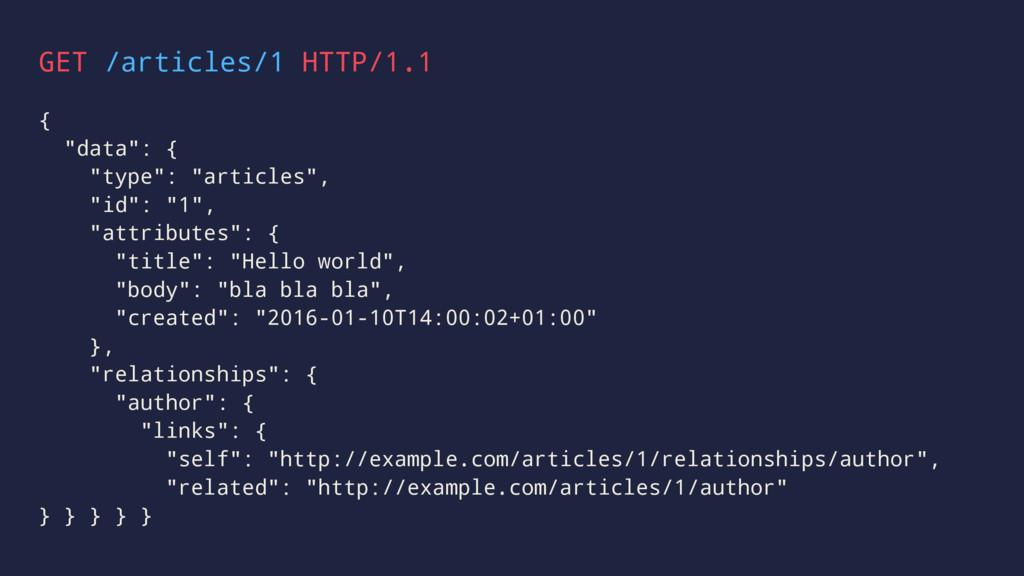 "GET /articles/1 HTTP/1.1 { ""data"": { ""type"": ""a..."