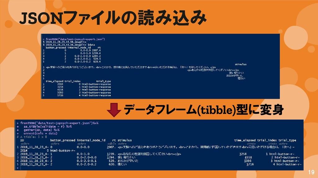 JSONファイルの読み込み 19 データフレーム(tibble)型に変身